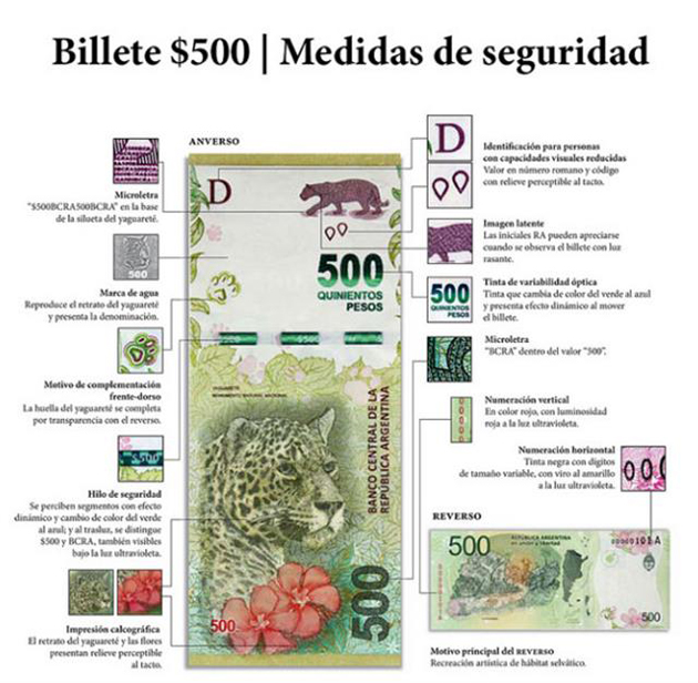 Billete de $500 - infografía