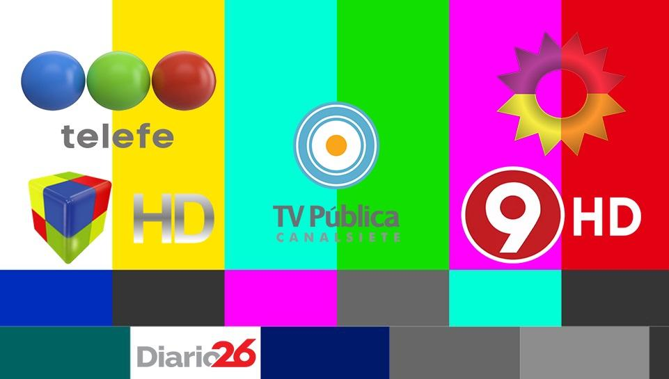 Rating SMAD - rating TV