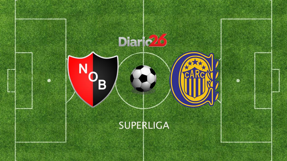 Superliga, Newells vs. Rosario Central